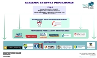 Pathways Programme